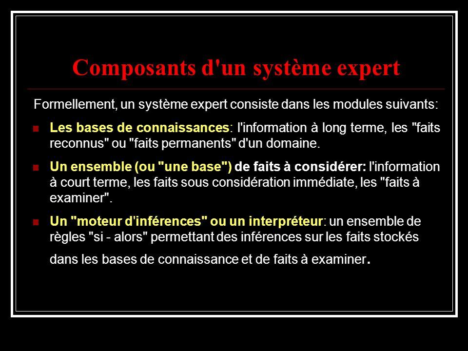 Composants d'un système expert Formellement, un système expert consiste dans les modules suivants: Les bases de connaissances: l'information à long te