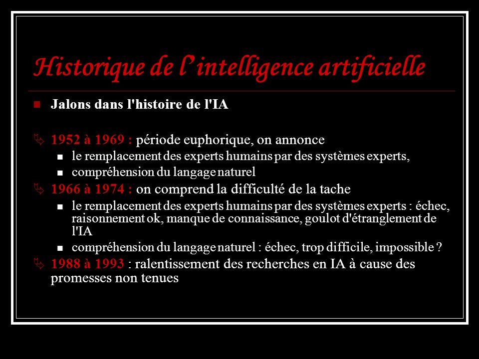 Historique de l intelligence artificielle Jalons dans l'histoire de l'IA 1952 à 1969 : période euphorique, on annonce le remplacement des experts huma