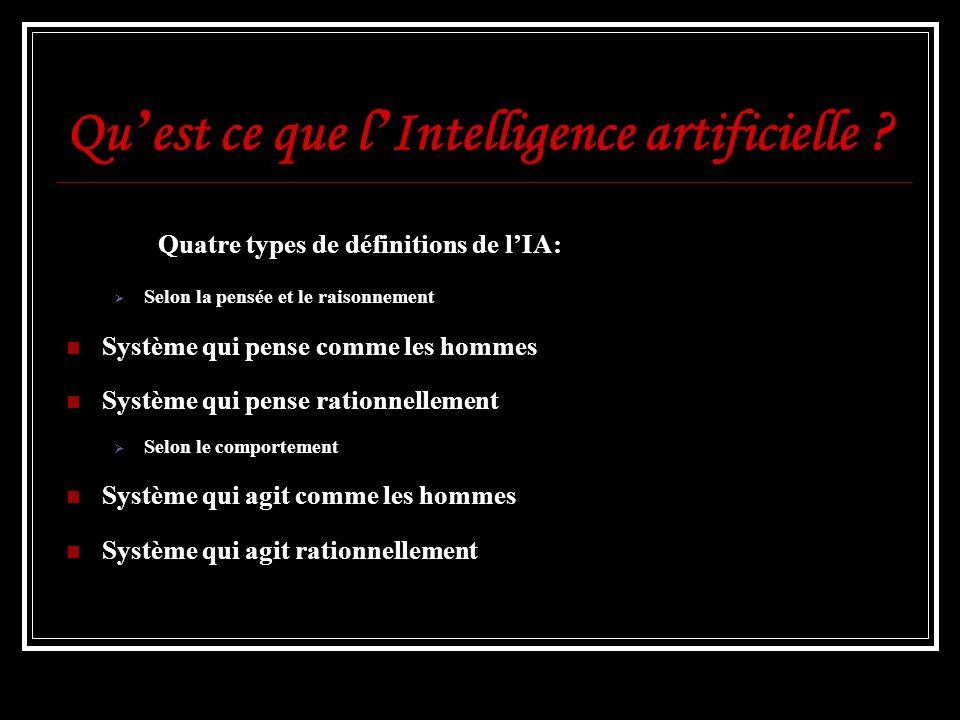 Qu est ce que l Intelligence artificielle ? Quatre types de définitions de lIA: Selon la pensée et le raisonnement Système qui pense comme les hommes