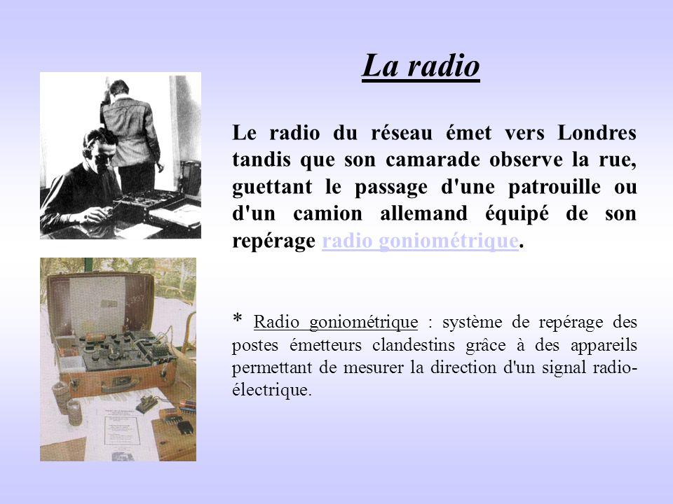 La radio Le radio du réseau émet vers Londres tandis que son camarade observe la rue, guettant le passage d'une patrouille ou d'un camion allemand équ