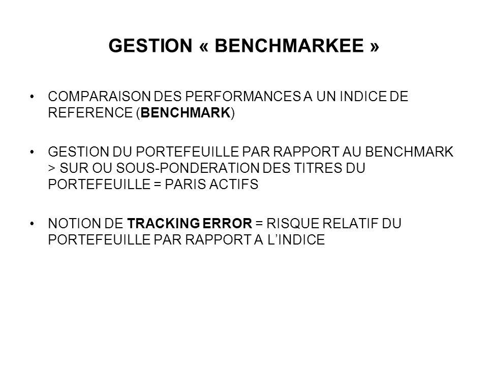 GESTION « BENCHMARKEE » COMPARAISON DES PERFORMANCES A UN INDICE DE REFERENCE (BENCHMARK) GESTION DU PORTEFEUILLE PAR RAPPORT AU BENCHMARK > SUR OU SO