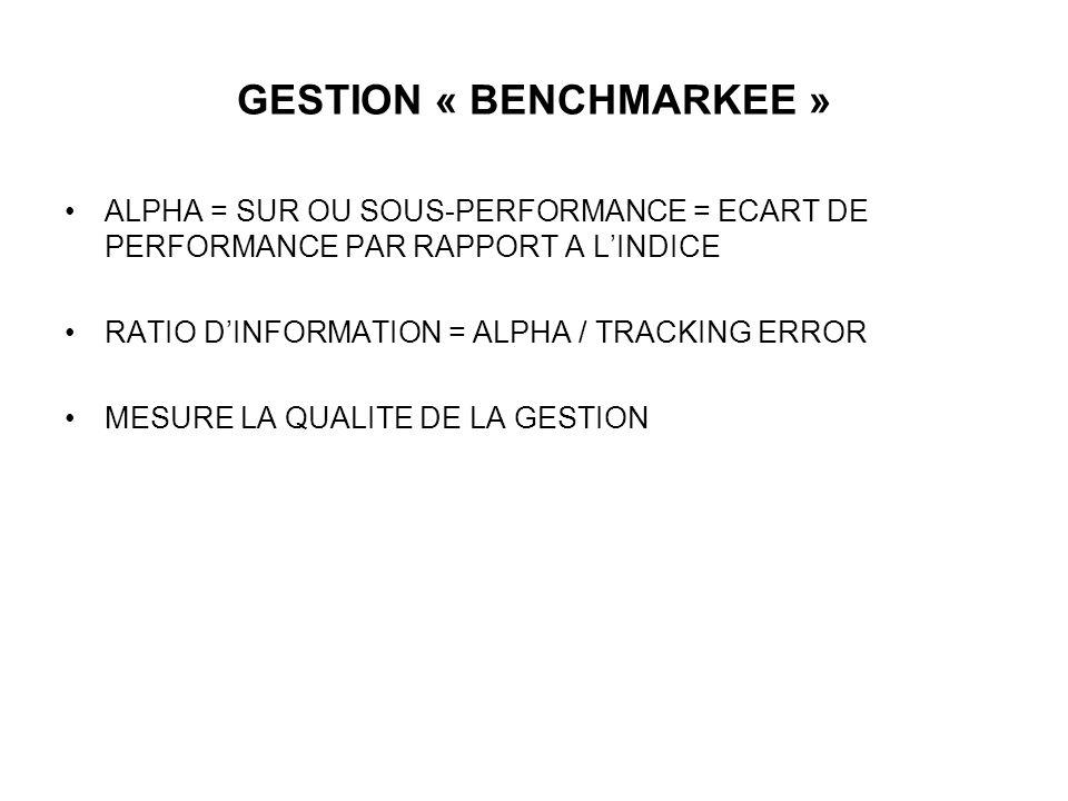 GESTION « BENCHMARKEE » ALPHA = SUR OU SOUS-PERFORMANCE = ECART DE PERFORMANCE PAR RAPPORT A LINDICE RATIO DINFORMATION = ALPHA / TRACKING ERROR MESUR