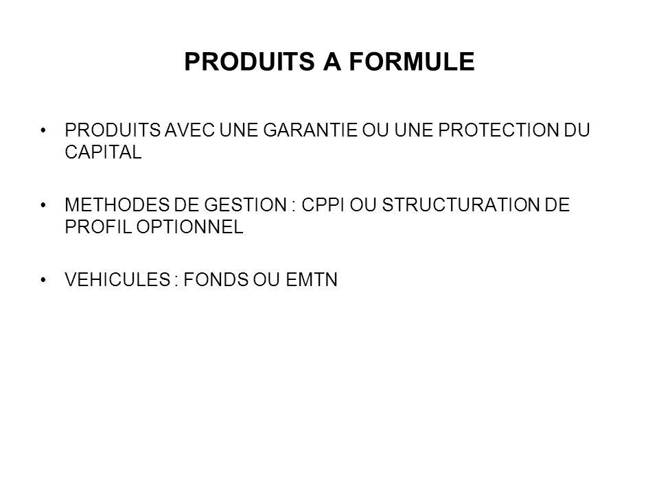 PRODUITS A FORMULE PRODUITS AVEC UNE GARANTIE OU UNE PROTECTION DU CAPITAL METHODES DE GESTION : CPPI OU STRUCTURATION DE PROFIL OPTIONNEL VEHICULES :