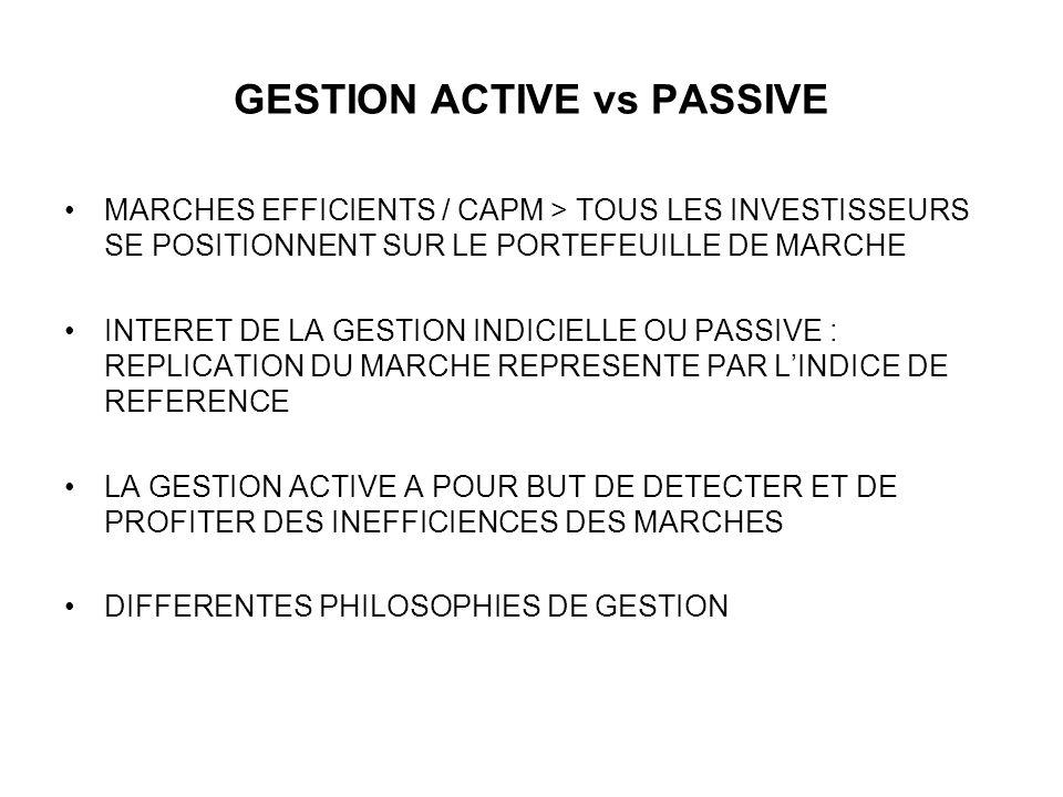 GESTION ACTIVE vs PASSIVE MARCHES EFFICIENTS / CAPM > TOUS LES INVESTISSEURS SE POSITIONNENT SUR LE PORTEFEUILLE DE MARCHE INTERET DE LA GESTION INDIC