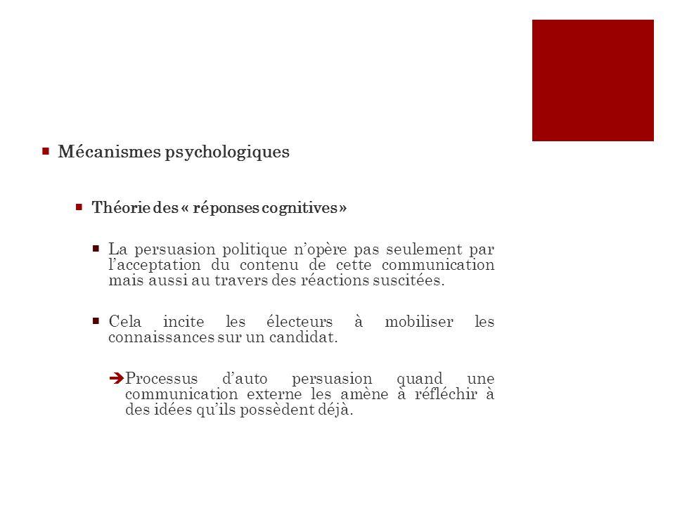 Mécanismes psychologiques Théorie des « réponses cognitives » La persuasion politique nopère pas seulement par lacceptation du contenu de cette commun