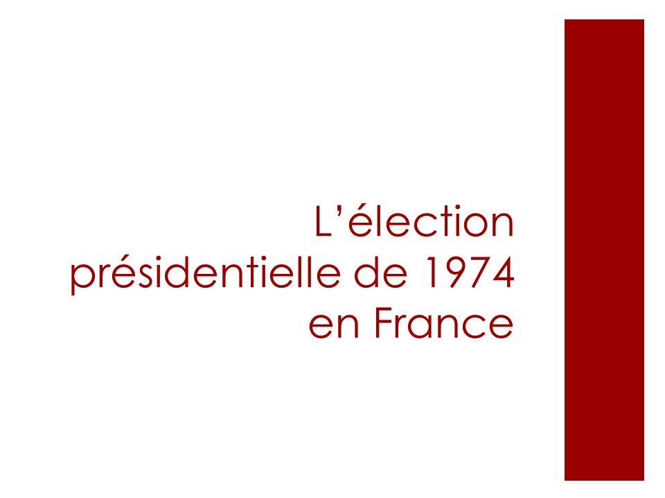 1 er tour des ces élections: Evolution des sondages et résultats entre VGE et Chaban-Delmas.