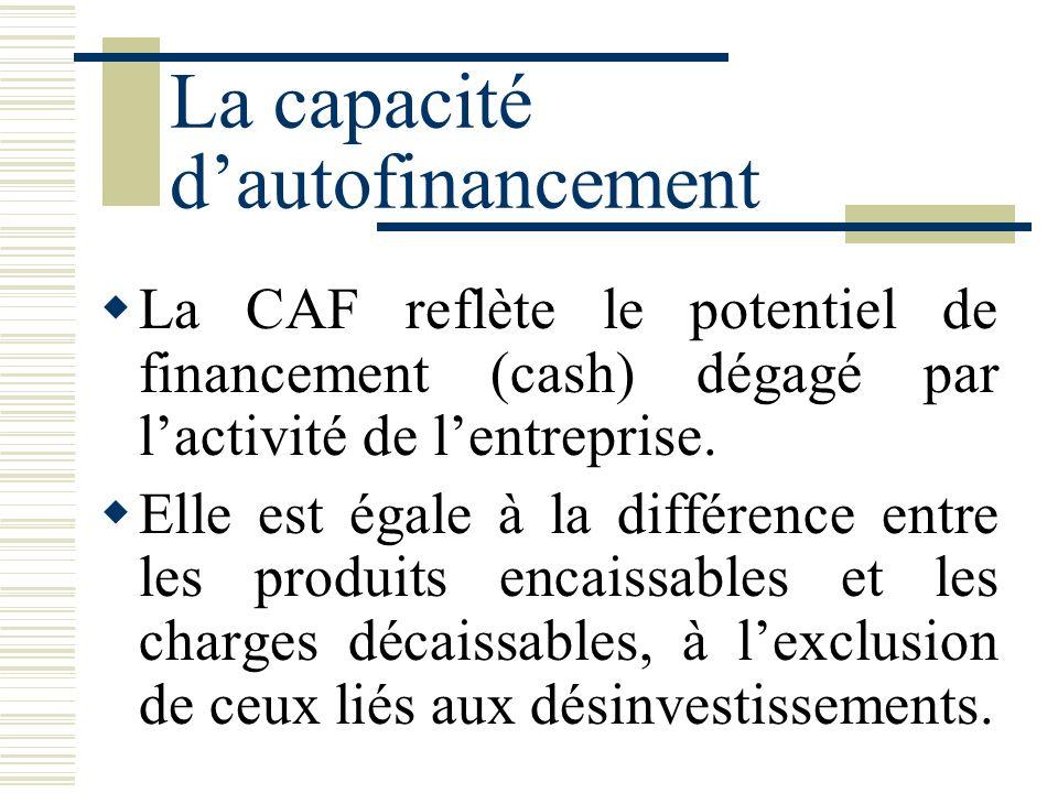 La CAF reflète le potentiel de financement (cash) dégagé par lactivité de lentreprise. Elle est égale à la différence entre les produits encaissables