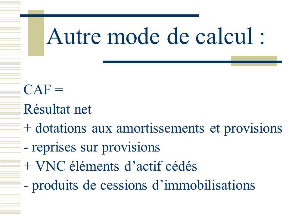 Autre mode de calcul : CAF = Résultat net + dotations aux amortissements et provisions - reprises sur provisions + VNC éléments dactif cédés - produit