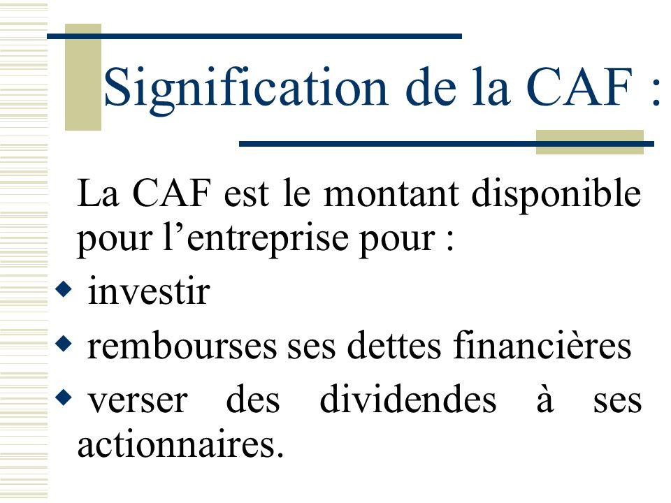 Signification de la CAF : La CAF est le montant disponible pour lentreprise pour : investir rembourses ses dettes financières verser des dividendes à