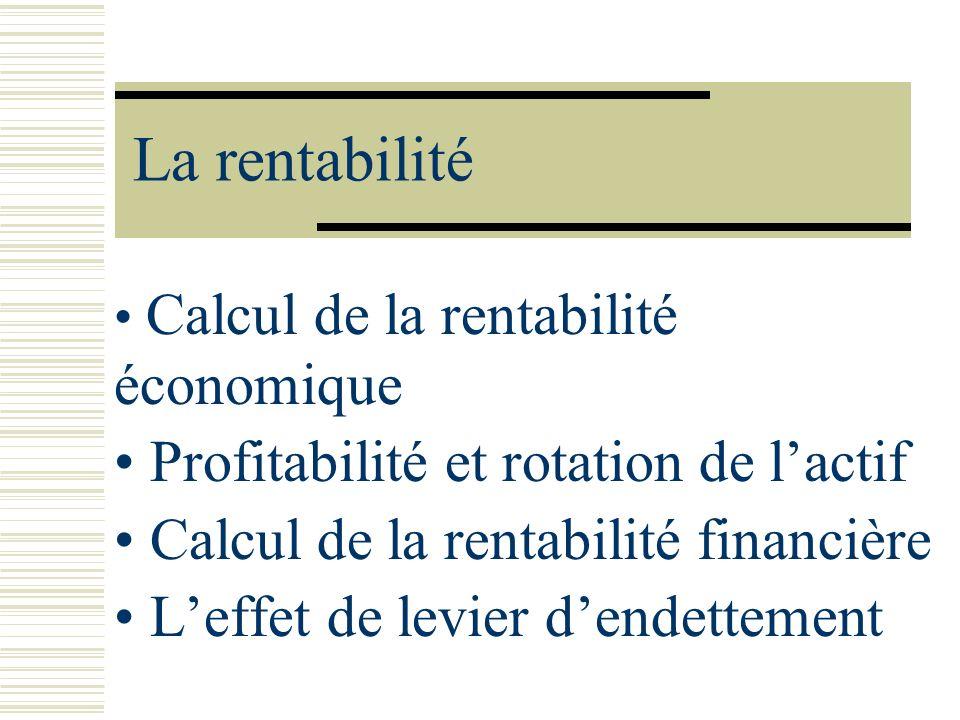 La rentabilité Calcul de la rentabilité économique Profitabilité et rotation de lactif Calcul de la rentabilité financière Leffet de levier dendettement