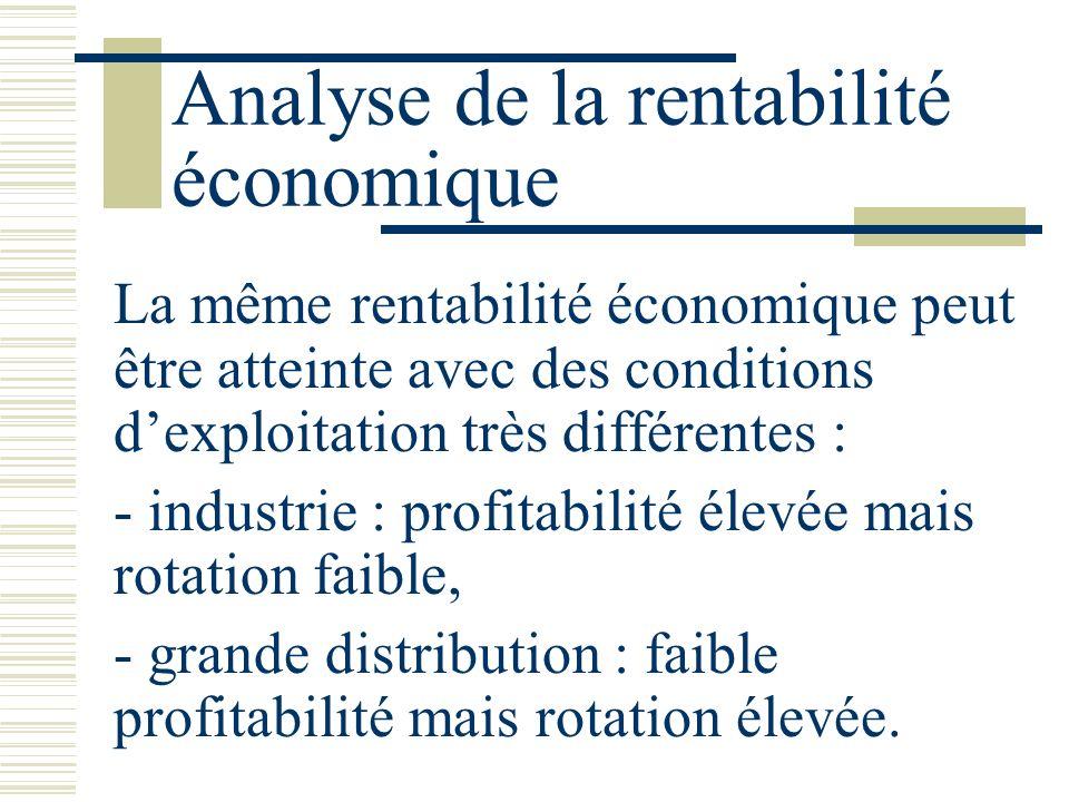 Analyse de la rentabilité économique La même rentabilité économique peut être atteinte avec des conditions dexploitation très différentes : - industrie : profitabilité élevée mais rotation faible, - grande distribution : faible profitabilité mais rotation élevée.