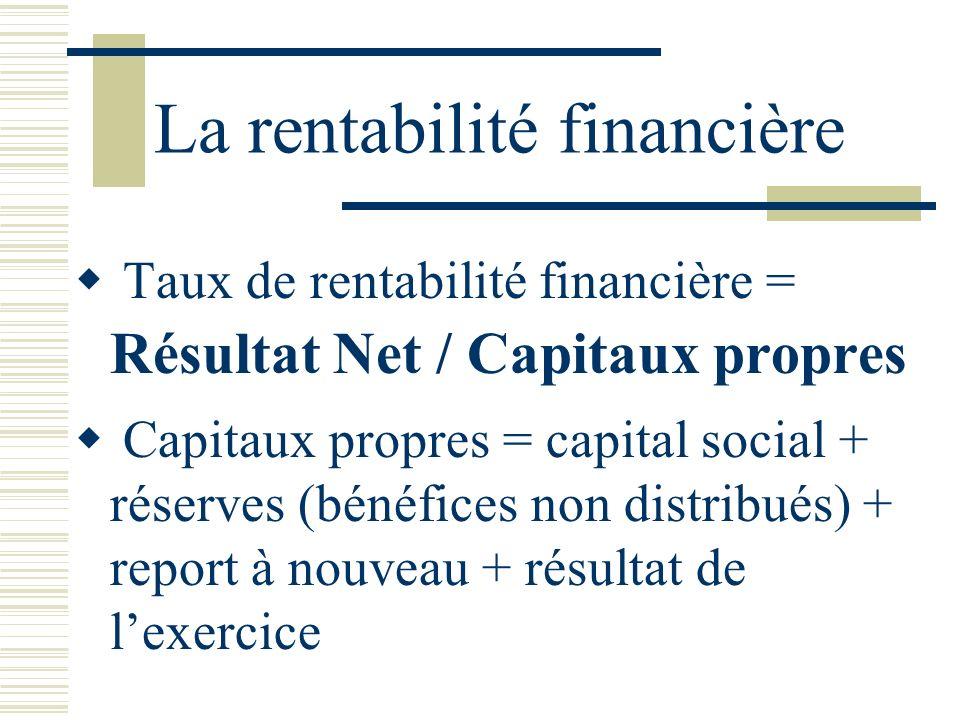 La rentabilité financière Taux de rentabilité financière = Résultat Net / Capitaux propres Capitaux propres = capital social + réserves (bénéfices non distribués) + report à nouveau + résultat de lexercice