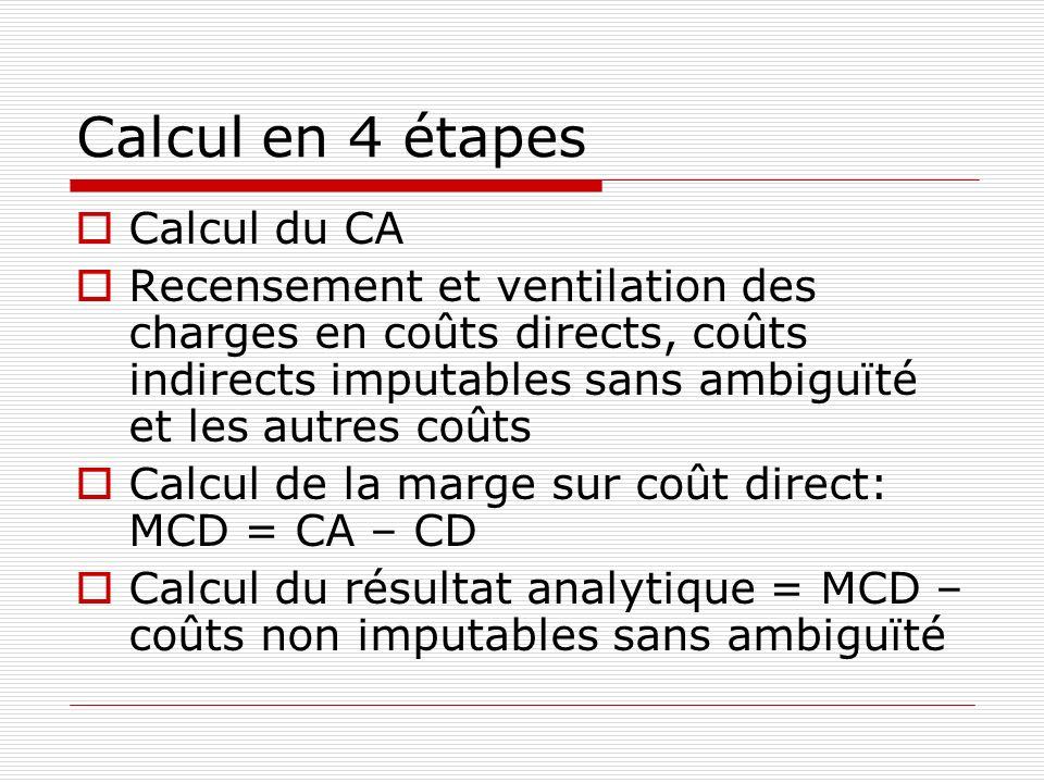 Calcul en 4 étapes Calcul du CA Recensement et ventilation des charges en coûts directs, coûts indirects imputables sans ambiguïté et les autres coûts