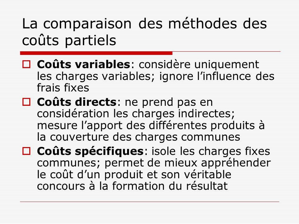La comparaison des méthodes des coûts partiels Coûts variables: considère uniquement les charges variables; ignore linfluence des frais fixes Coûts di