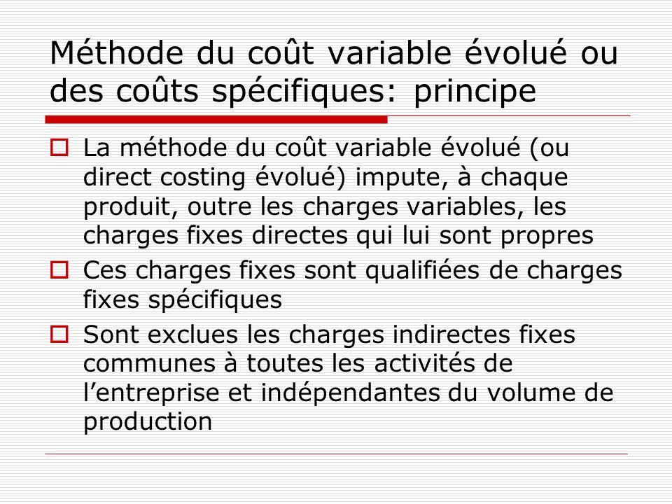 Le compte de résultat différentiel 1 prix de vente 2 CV de production 3 CV de distribution 4 coût variable 2+3 5 Marge sur coût variable 1-4 prod X entrep 6 Total des MCV 7 coûts fixes 8 Résultat dexploitation 6-7 XXXXXX