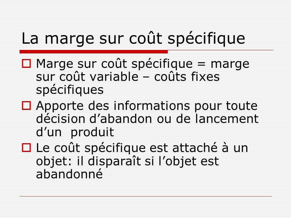 La marge sur coût spécifique Marge sur coût spécifique = marge sur coût variable – coûts fixes spécifiques Apporte des informations pour toute décisio