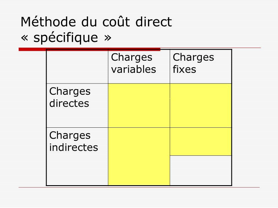 Les charges indirectes : 2 catégories: Celles dont la répartition peut être effectuée sur des bases rationnelles, ou charges « semi-directes », sont imputées Les autres restent indivises Méthode utile en cas de centres danalyse importants