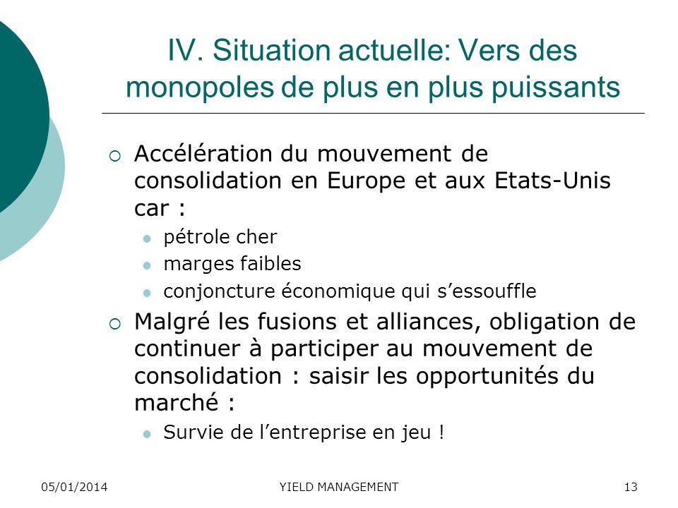 05/01/2014YIELD MANAGEMENT13 IV. Situation actuelle: Vers des monopoles de plus en plus puissants Accélération du mouvement de consolidation en Europe