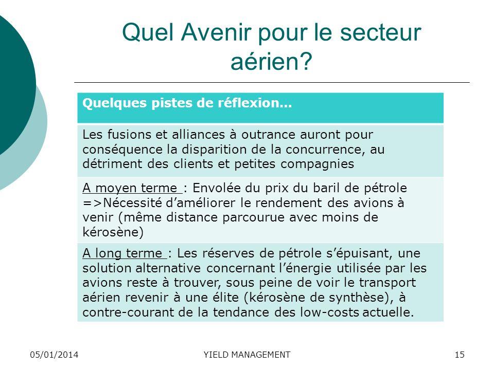 Quel Avenir pour le secteur aérien? Quelques pistes de réflexion… Les fusions et alliances à outrance auront pour conséquence la disparition de la con