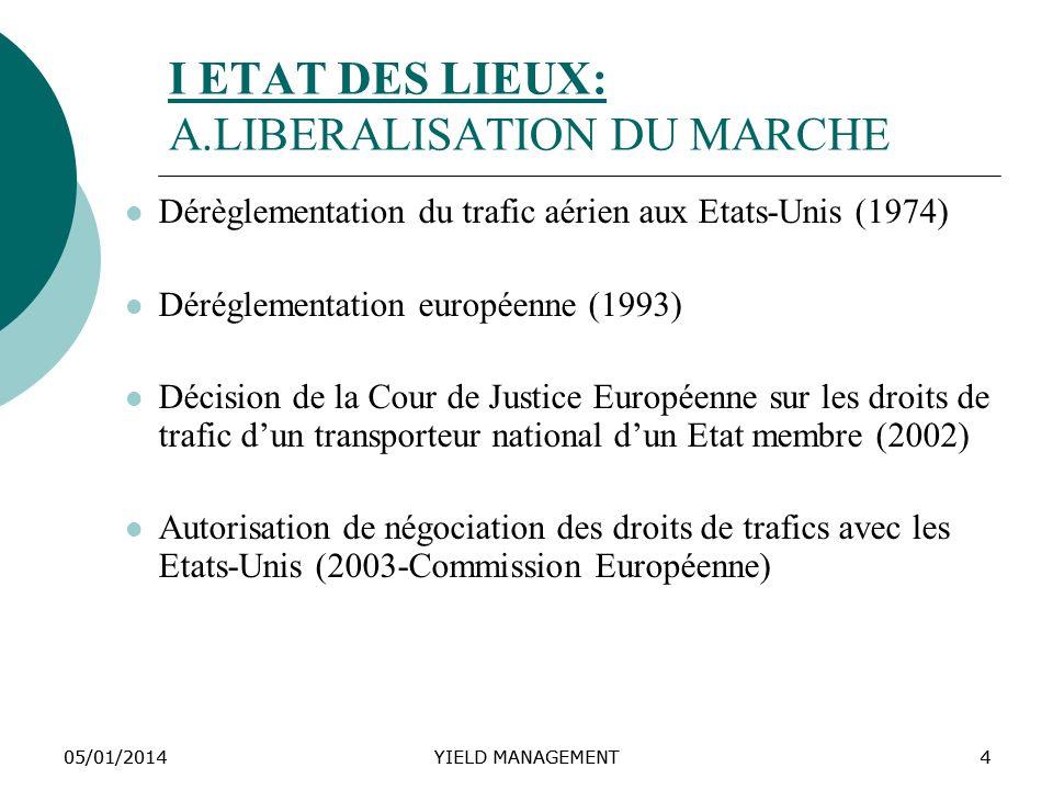05/01/2014YIELD MANAGEMENT405/01/2014YIELD MANAGEMENT4 I ETAT DES LIEUX: A.LIBERALISATION DU MARCHE Dérèglementation du trafic aérien aux Etats-Unis (