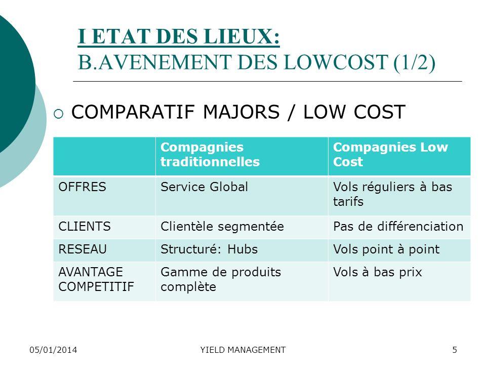 05/01/2014YIELD MANAGEMENT5 I ETAT DES LIEUX: B.AVENEMENT DES LOWCOST (1/2) COMPARATIF MAJORS / LOW COST Compagnies traditionnelles Compagnies Low Cos