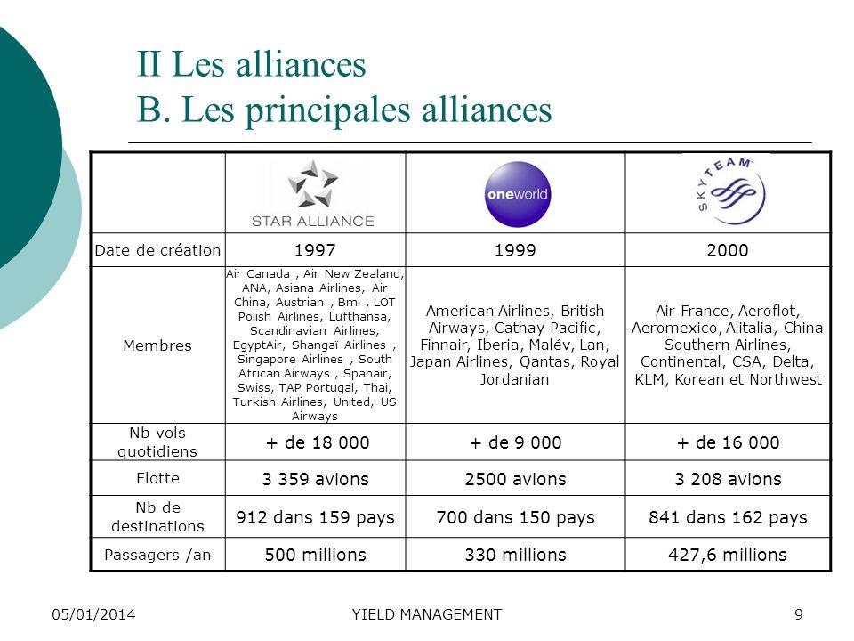 05/01/2014YIELD MANAGEMENT9 II Les alliances B. Les principales alliances Date de création 199719992000 Membres Air Canada, Air New Zealand, ANA, Asia