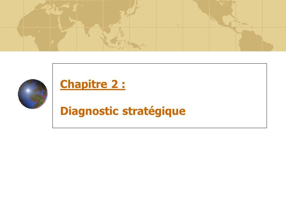 1 Chapitre 2 : Diagnostic stratégique