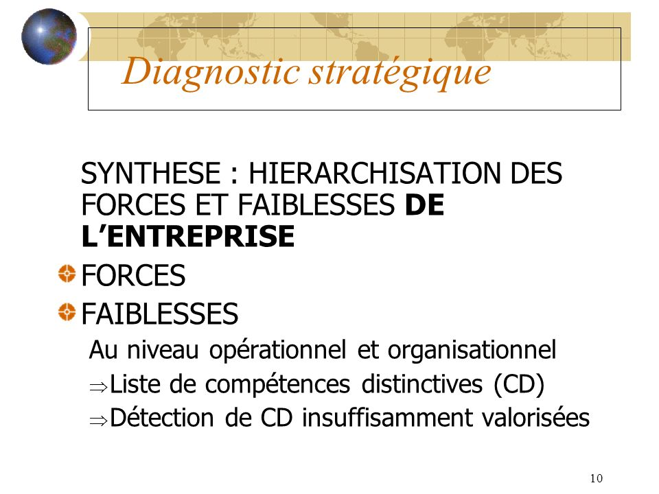 10 Diagnostic stratégique SYNTHESE : HIERARCHISATION DES FORCES ET FAIBLESSES DE LENTREPRISE FORCES FAIBLESSES Au niveau opérationnel et organisationn