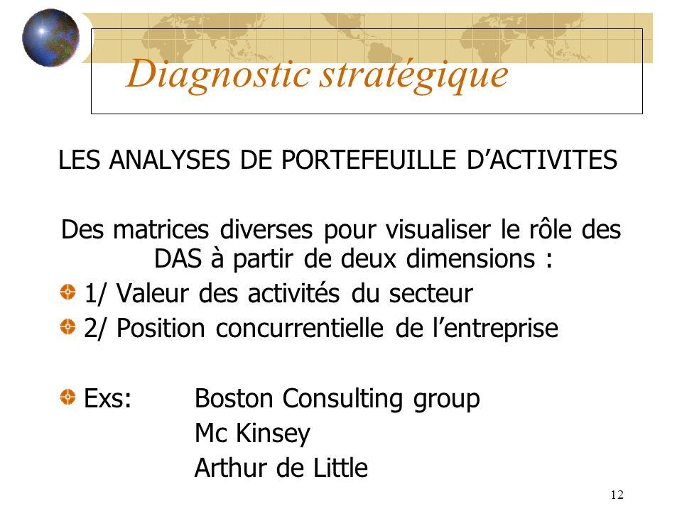 12 Diagnostic stratégique LES ANALYSES DE PORTEFEUILLE DACTIVITES Des matrices diverses pour visualiser le rôle des DAS à partir de deux dimensions :
