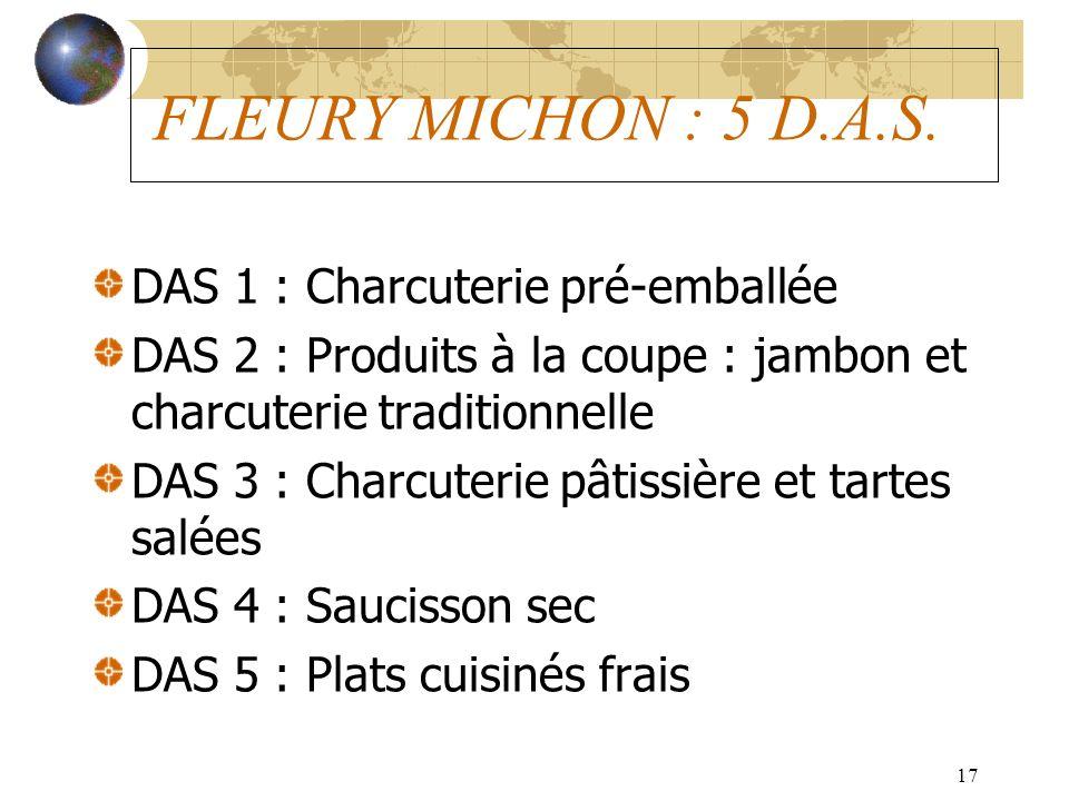17 FLEURY MICHON : 5 D.A.S. DAS 1 : Charcuterie pré-emballée DAS 2 : Produits à la coupe : jambon et charcuterie traditionnelle DAS 3 : Charcuterie pâ