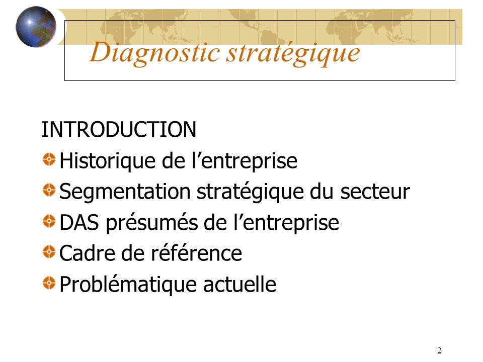 2 INTRODUCTION Historique de lentreprise Segmentation stratégique du secteur DAS présumés de lentreprise Cadre de référence Problématique actuelle