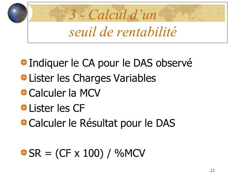 21 3 - Calcul dun seuil de rentabilité Indiquer le CA pour le DAS observé Lister les Charges Variables Calculer la MCV Lister les CF Calculer le Résultat pour le DAS SR = (CF x 100) / %MCV