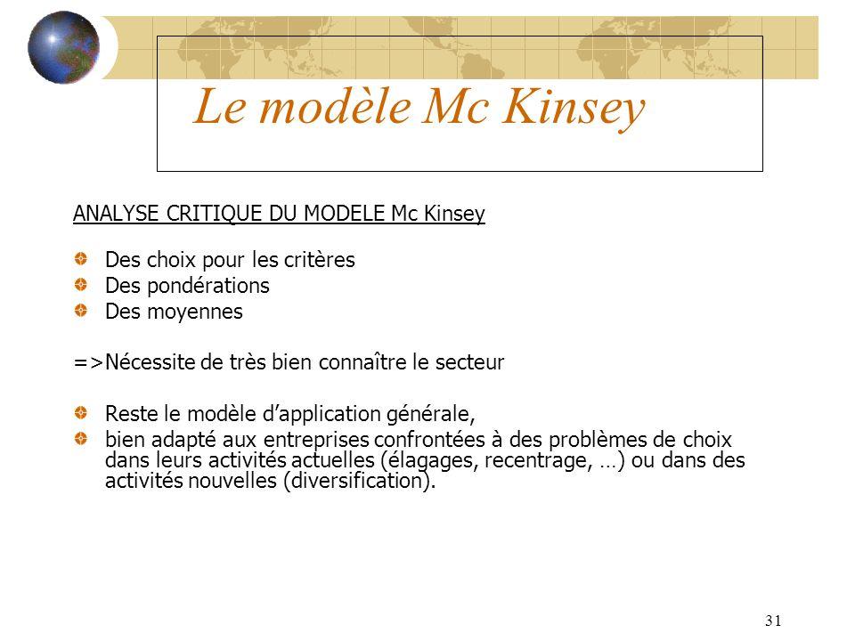 31 Le modèle Mc Kinsey ANALYSE CRITIQUE DU MODELE Mc Kinsey Des choix pour les critères Des pondérations Des moyennes =>Nécessite de très bien connaît
