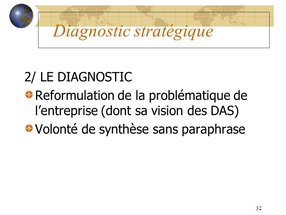 32 Diagnostic stratégique 2/ LE DIAGNOSTIC Reformulation de la problématique de lentreprise (dont sa vision des DAS) Volonté de synthèse sans paraphra