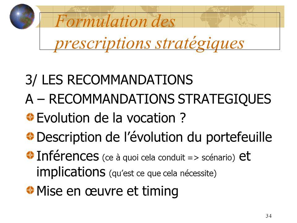 34 Formulation des prescriptions stratégiques 3/ LES RECOMMANDATIONS A – RECOMMANDATIONS STRATEGIQUES Evolution de la vocation ? Description de lévolu