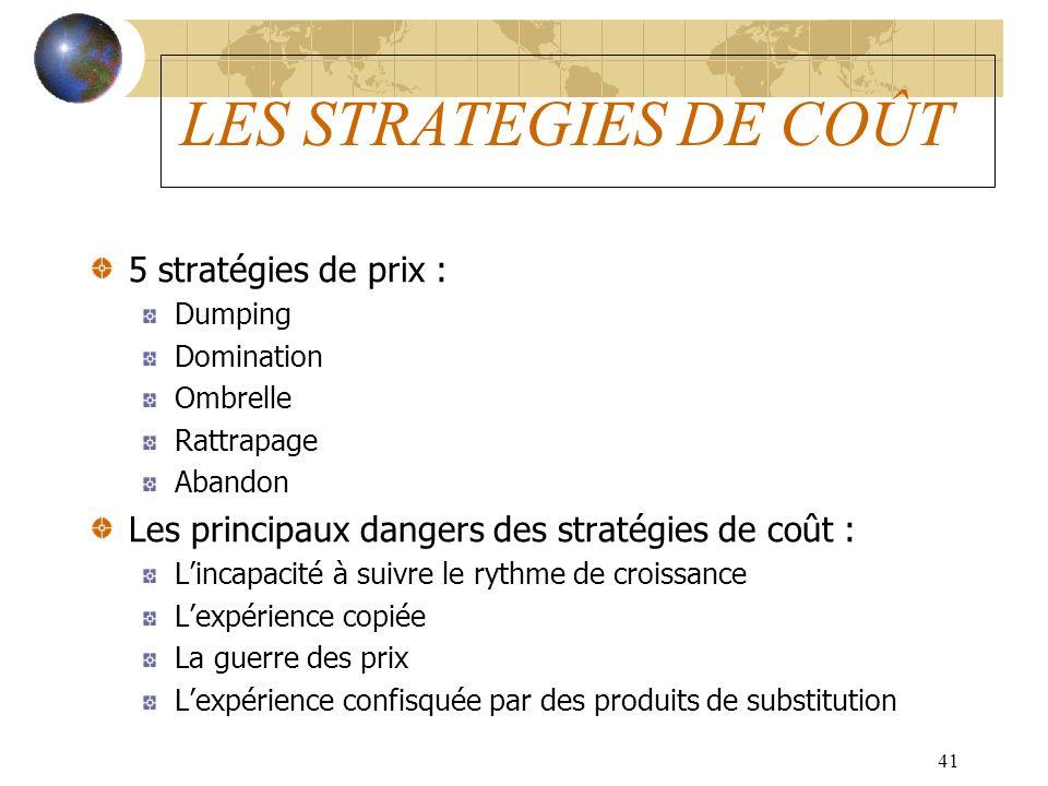 41 LES STRATEGIES DE COÛT 5 stratégies de prix : Dumping Domination Ombrelle Rattrapage Abandon Les principaux dangers des stratégies de coût : Lincap