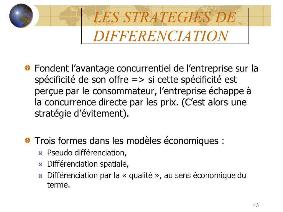 43 LES STRATEGIES DE DIFFERENCIATION Fondent lavantage concurrentiel de lentreprise sur la spécificité de son offre => si cette spécificité est perçue par le consommateur, lentreprise échappe à la concurrence directe par les prix.