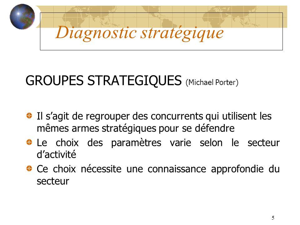 5 Diagnostic stratégique GROUPES STRATEGIQUES (Michael Porter) Il sagit de regrouper des concurrents qui utilisent les mêmes armes stratégiques pour se défendre Le choix des paramètres varie selon le secteur dactivité Ce choix nécessite une connaissance approfondie du secteur