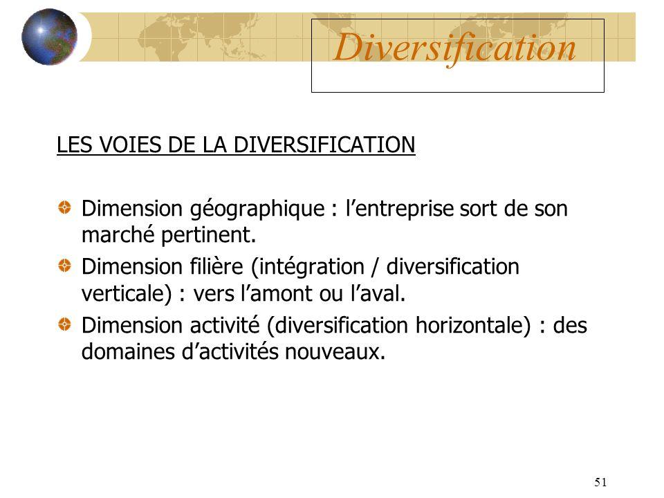 51 Diversification LES VOIES DE LA DIVERSIFICATION Dimension géographique : lentreprise sort de son marché pertinent.