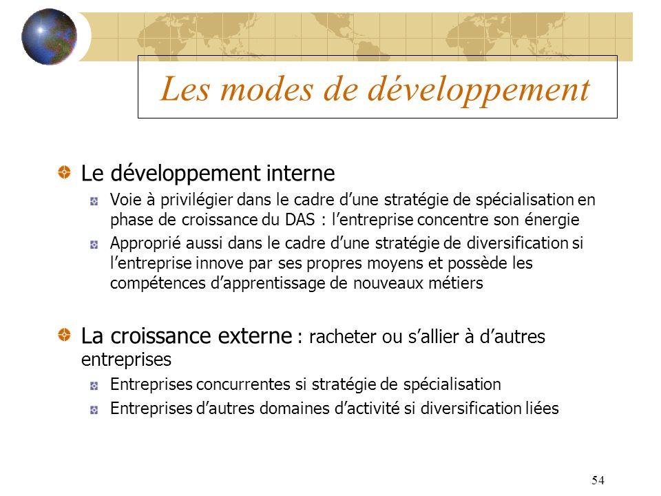 54 Les modes de développement Le développement interne Voie à privilégier dans le cadre dune stratégie de spécialisation en phase de croissance du DAS