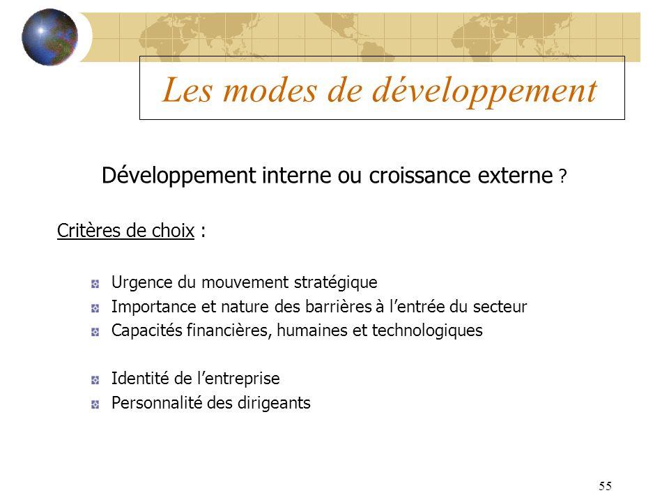55 Les modes de développement Développement interne ou croissance externe ? Critères de choix : Urgence du mouvement stratégique Importance et nature