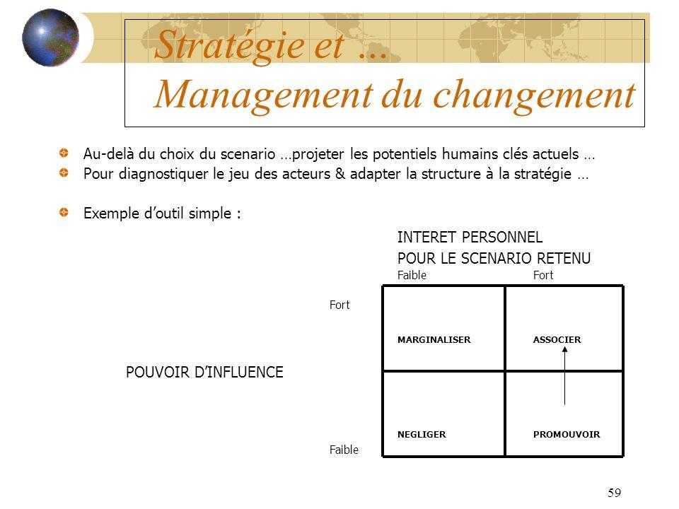 59 Stratégie et … Management du changement Au-delà du choix du scenario …projeter les potentiels humains clés actuels … Pour diagnostiquer le jeu des acteurs & adapter la structure à la stratégie … Exemple doutil simple : INTERET PERSONNEL POUR LE SCENARIO RETENU FaibleFort Fort MARGINALISERASSOCIER POUVOIR DINFLUENCE NEGLIGERPROMOUVOIR Faible