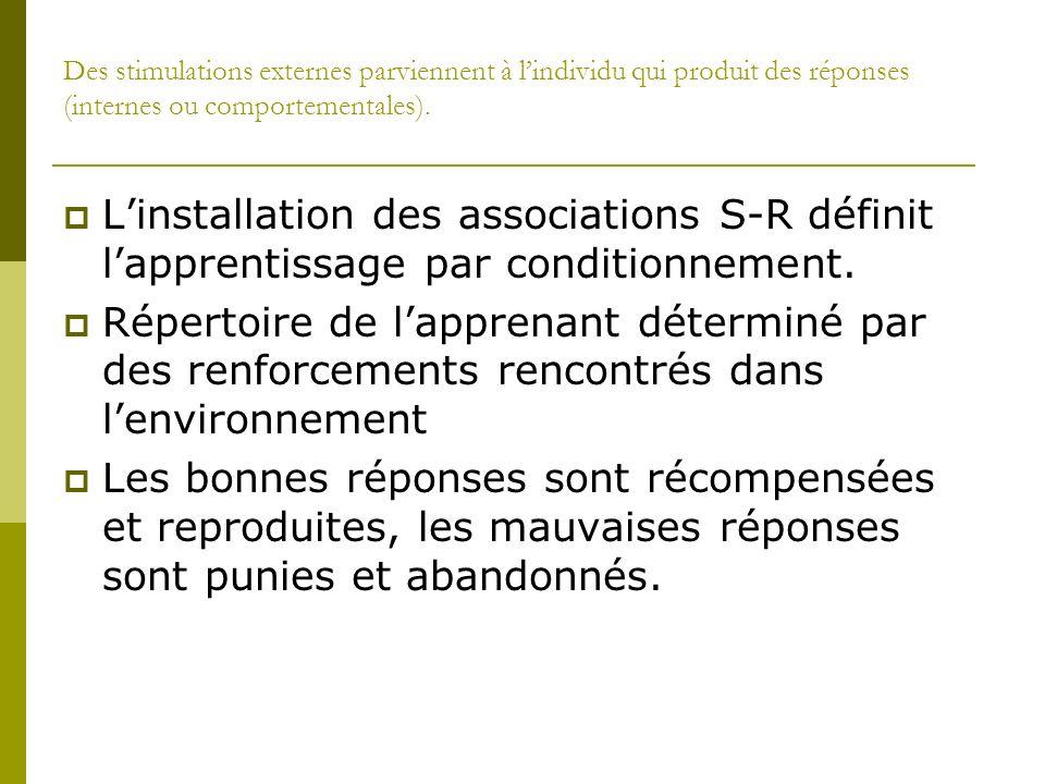 Des stimulations externes parviennent à lindividu qui produit des réponses (internes ou comportementales). Linstallation des associations S-R définit
