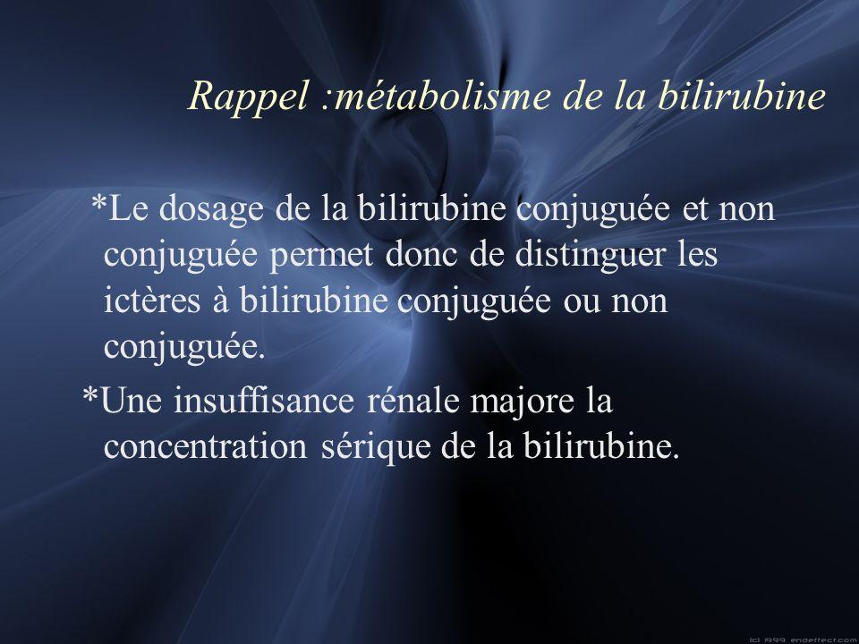 Rappel :métabolisme de la bilirubine *Le dosage de la bilirubine conjuguée et non conjuguée permet donc de distinguer les ictères à bilirubine conjugu
