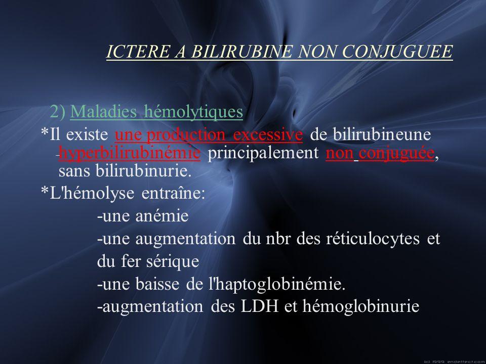 ICTERE A BILIRUBINE NON CONJUGUEE 2) Maladies hémolytiques *Il existe une production excessive de bilirubineune hyperbilirubinémie principalement non