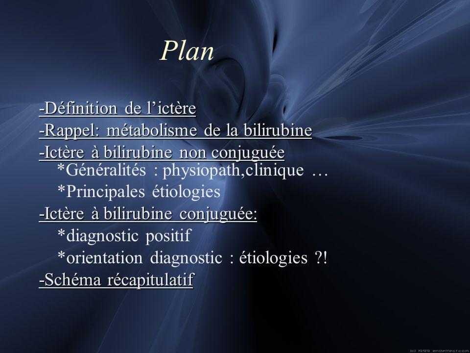 Plan -Définition de lictère -Rappel: métabolisme de la bilirubine -Ictère à bilirubine non conjuguée -Ictère à bilirubine non conjuguée *Généralités :