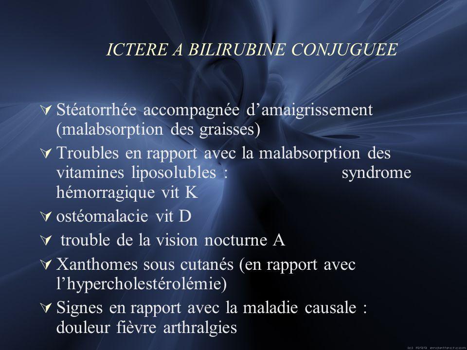 ICTERE A BILIRUBINE CONJUGUEE Stéatorrhée accompagnée damaigrissement (malabsorption des graisses) Troubles en rapport avec la malabsorption des vitam