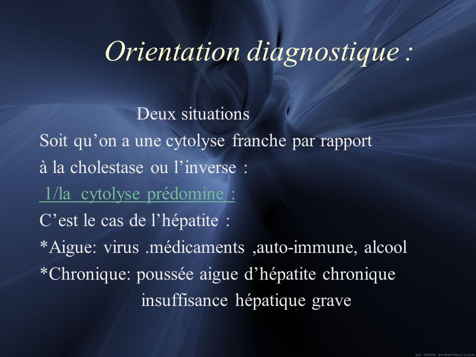 Orientation diagnostique : Deux situations Soit quon a une cytolyse franche par rapport à la cholestase ou linverse : 1/la cytolyse prédomine : Cest l