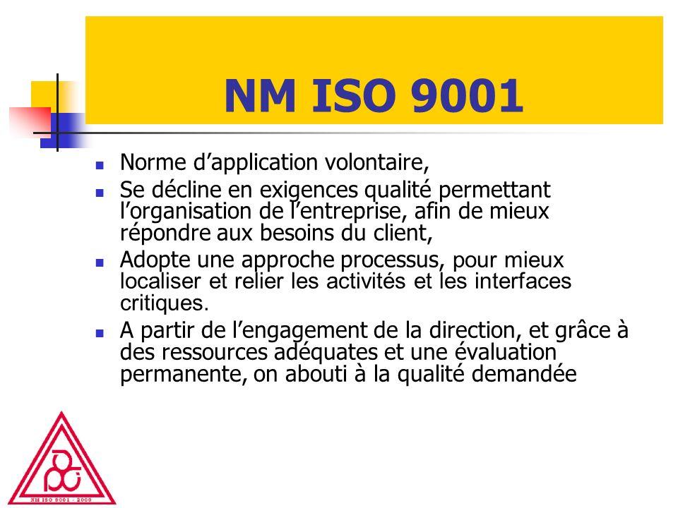 NM ISO 9001 Norme dapplication volontaire, Se décline en exigences qualité permettant lorganisation de lentreprise, afin de mieux répondre aux besoins