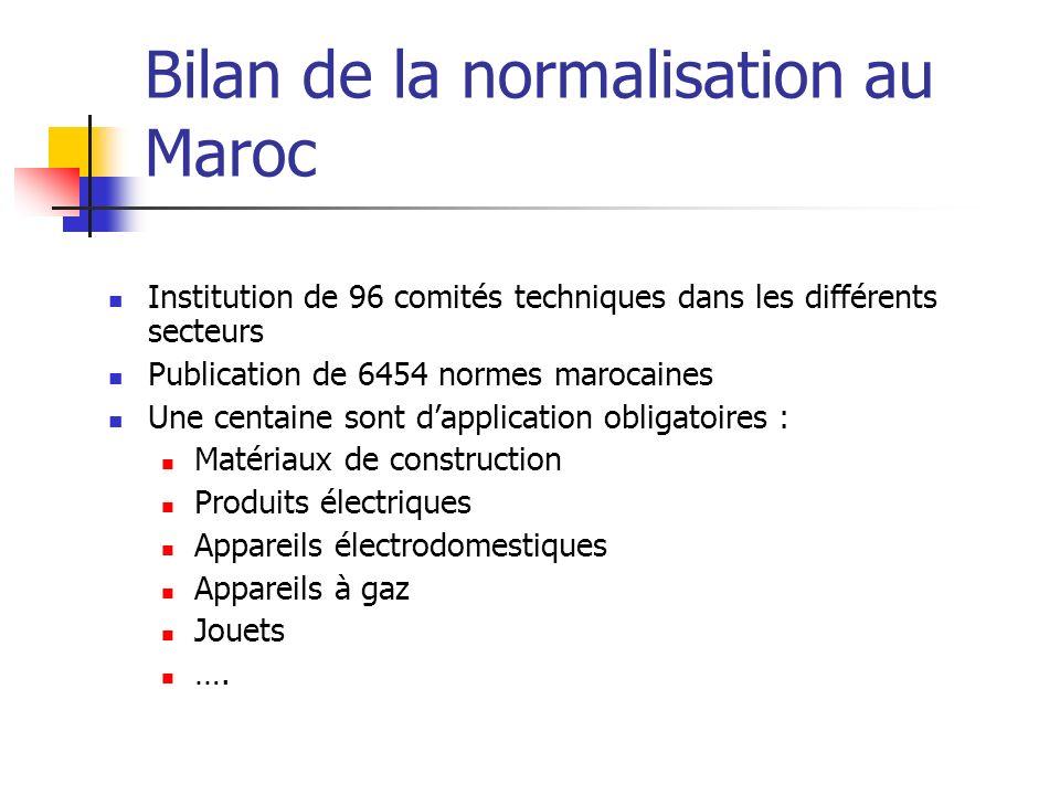 Bilan de la normalisation au Maroc Institution de 96 comités techniques dans les différents secteurs Publication de 6454 normes marocaines Une centain